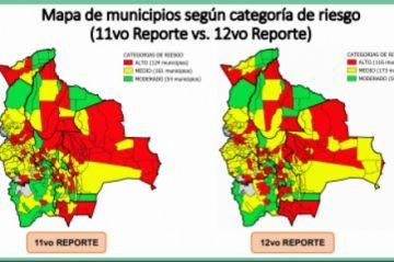 """Coronavirus: los municipios en """"riesgo alto"""" bajan a 116"""