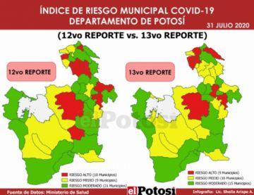 """Coronavirus: los municipios en """"riesgo alto"""" suben a 147"""