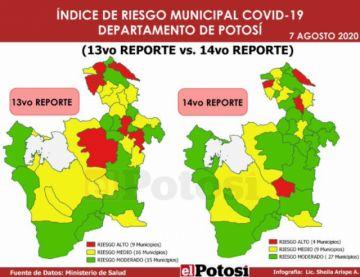 Coronavirus: Los municipios en riesgo alto bajan a 111