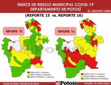 Potosí sube a 13 municipios en riesgo alto de coronavirus