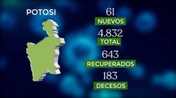 Bolivia supera los 110.000 casos de coronavirus con casi mil contagios nuevos