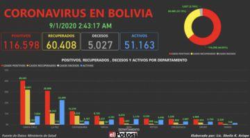 Vea el nuevo mapa interactivo de casos de coronavirus en Potosí y Bolivia