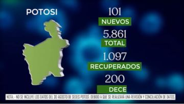 Bolivia supera los 118.000 casos de coronavirus y mantiene menos de mil contagios nuevos
