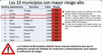 Vitichi está entre los 10 municipio de mayor riesgo de contagio de Bolivia