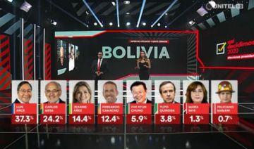 Encuesta Ciesmori: Arce sigue primero, Mesa se mantiene segundo y Áñez cae en la preferencia electoral