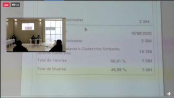 El TED Potosí realiza el sorteo de jurados electorales para las elecciones 2020