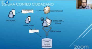 Edgar Villegas presenta una App para el control ciudadano de las elecciones