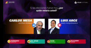 Encuestas y mensajes de candidatos copan las redes sociales