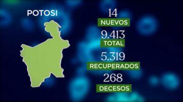 Bolivia supera los 144.000 casos de coronavirus con 114 contagios nuevos