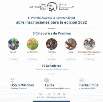 Premio Zayed a la Sustentabilidad abre inscripcionespara la edición 2022