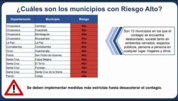 Un municipio de Potosí está entre los de mayor riesgo de coronavirus
