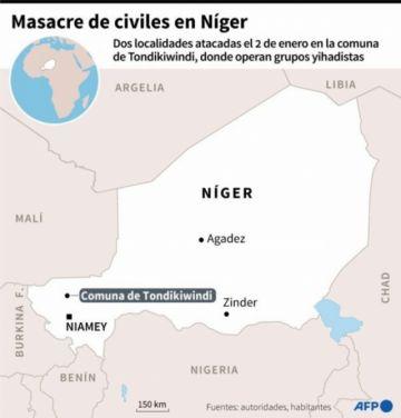 Reportan que hay al menos 100 muertos en ataques a dos pueblos en el oeste de Níger