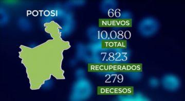 Bolivia supera los 166.000 casos de coronavirus con más 1.500 contagios nuevos