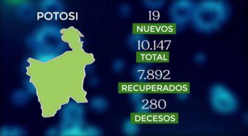 Bolivia salta de más de 168.000 casos de coronavirus a más de 171.000 con más de 2.000 contagios nuevos