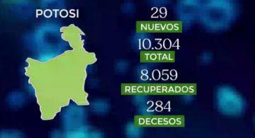 Bolivia supera los 176.000 casos de coronavirus con casi 1.500 contagios nuevos