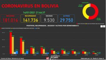 Vea el mapa interactivo de los casos de #coronavirus en #Bolivia hasta el 14 de enero de 2021
