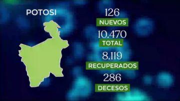 Bolivia supera los 181.000 casos de coronavirus con más de 2.000 contagios nuevos