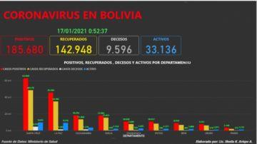 Vea el mapa interactivo de los casos de #coronavirus en #Bolivia hasta el 16 de enero de 2021