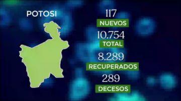 Bolivia supera los 187.000 casos de coronavirus con más de 1.500 contagios nuevos