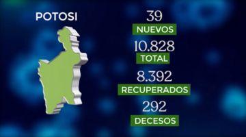Bolivia supera los 191.000 casos de coronavirus con más de 2.000 contagios nuevos