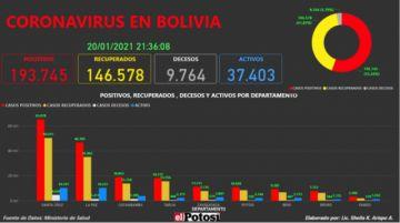 Vea el mapa interactivo de los casos de #coronavirus en #Bolivia hasta el 20 de enero de 2021