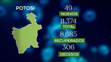 Bolivia supera los 200.000 casos de coronavirus con más de 1.000 contagios nuevos
