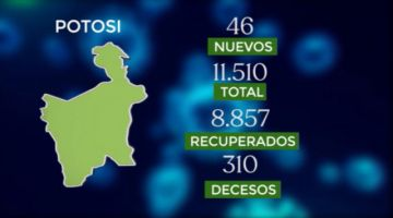 Bolivia supera los 205.000 casos de coronavirus con más de 2.000 contagios nuevos