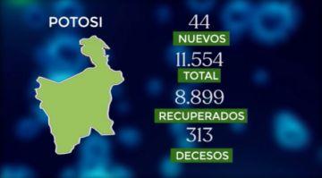 Bolivia supera los 208.000 casos de coronavirus con casi 3.000 contagios nuevos