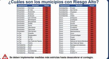 Sube a 96 los municipios en riesgo alto por contagio de Covid-19 en Bolivia