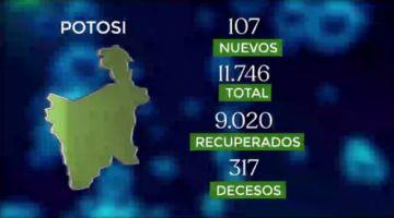 Bolivia supera los 213.000 casos de coronavirus con más de 2.500 contagios nuevos
