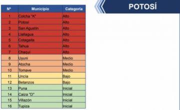 Potosí tiene a siete municipios en riesgo alto según el Ministerio de Salud