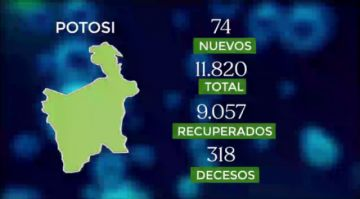 Bolivia supera los 215.000 casos de coronavirus con más de 2.000 contagios nuevos