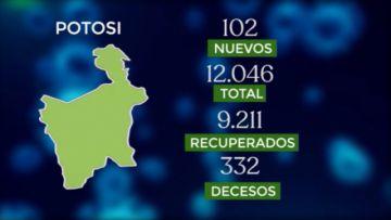 Bolivia supera los 220.000 casos de coronavirus con más de 2.000 contagios nuevos