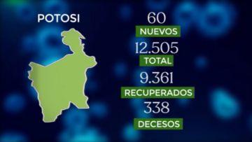 Bolivia supera los 227.000 casos de coronavirus con casi 1.500 contagios nuevos