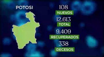 Bolivia mantiene más de 227.000 casos de coronavirus con casi mil contagios nuevos