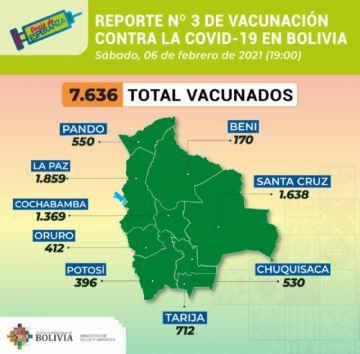 ¿A cuántas personas se vacunó en Potosí contra el coronavirus?
