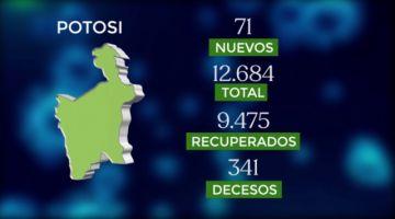 Bolivia mantiene más de 229.000 casos de coronavirus con más de mil contagios nuevos