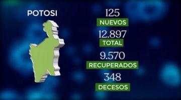 Bolivia mantiene más de 232.000 casos de coronavirus con más de 1.500 contagios nuevos
