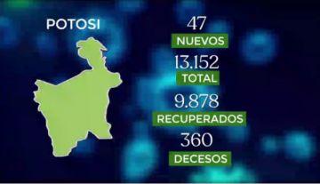 Bolivia supera los 236.000 casos de coronavirus con casi mil contagios nuevos
