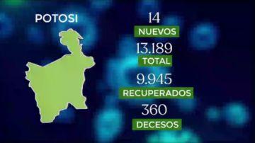 Bolivia supera los 237.000 casos de coronavirus con más de 500 contagios nuevos