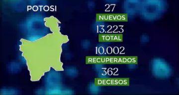 Bolivia supera los 239.000 casos de coronavirus con más de mil contagios nuevos