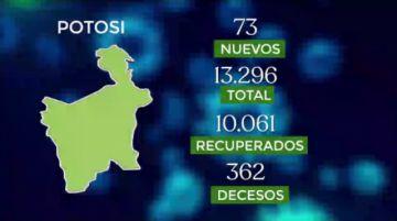 Bolivia supera los 240.000 casos de coronavirus con más de mil contagios nuevos