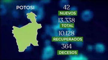 Bolivia supera los 241.000 casos de coronavirus con más de mil contagios nuevos
