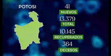 Bolivia supera los 242.000 casos de coronavirus con más de 500 contagios nuevos