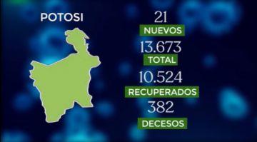 Bolivia supera los 248.000 casos de coronavirus con más de 500 contagios nuevos