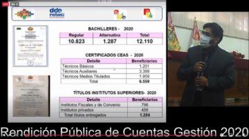 La Dirección Departamental de Educación de Potosí rinde su informe de la gestión 2020