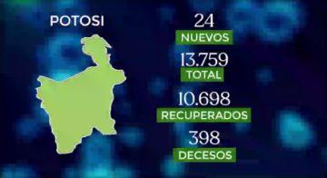 Bolivia supera los 250.000 casos de coronavirus con menos de mil contagios nuevos