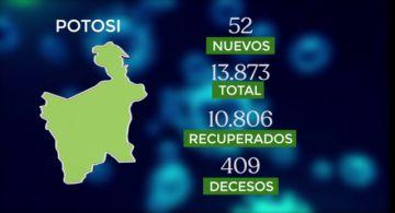 Bolivia supera los 253.000 casos de coronavirus con casi mil contagios nuevos