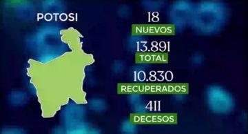 Bolivia se acerca a los 254.000 casos de coronavirus con más de 500 contagios nuevos
