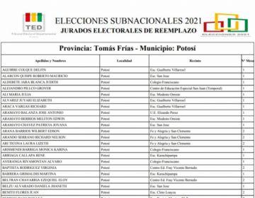 Vea la nómina de jurados electorales y de reemplazo de las elecciones de hoy